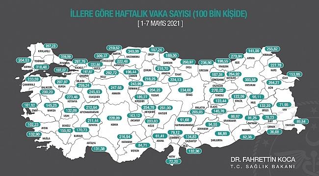 Samsun'da vaka sayıları azalmaya devam ediyor